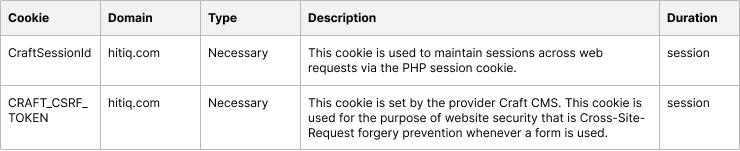 Performance Cookie Table